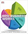 How Business Works - Inc. Dorling Kindersley (Hardcover)