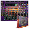 Eurographics - Periodic Table of the Elements Puzzle (1000 Pieces)